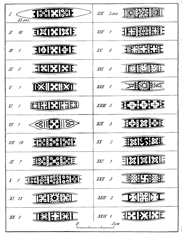 Художественные славянские символы Вам сказать